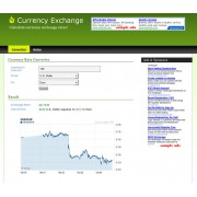 Currency Rate Converter Script