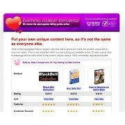 ClickBank Dating Review Website